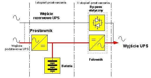 fast-group-com-pl-artykul-nr-2